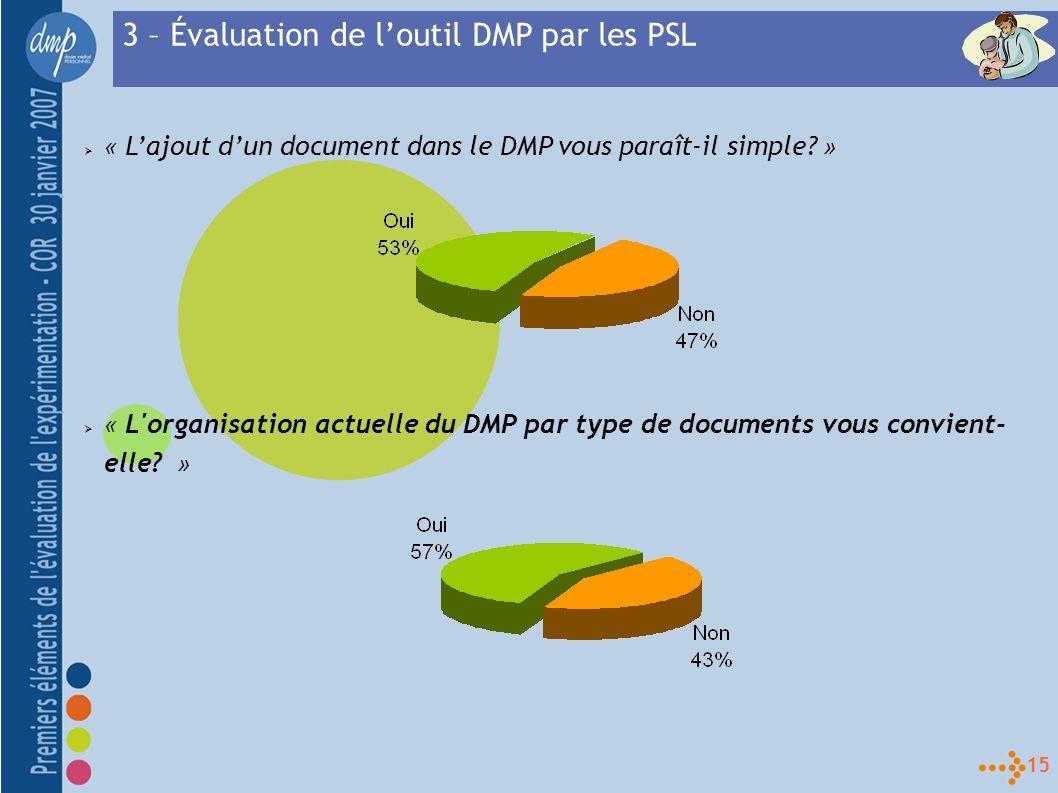 15 « Lajout dun document dans le DMP vous paraît-il simple.