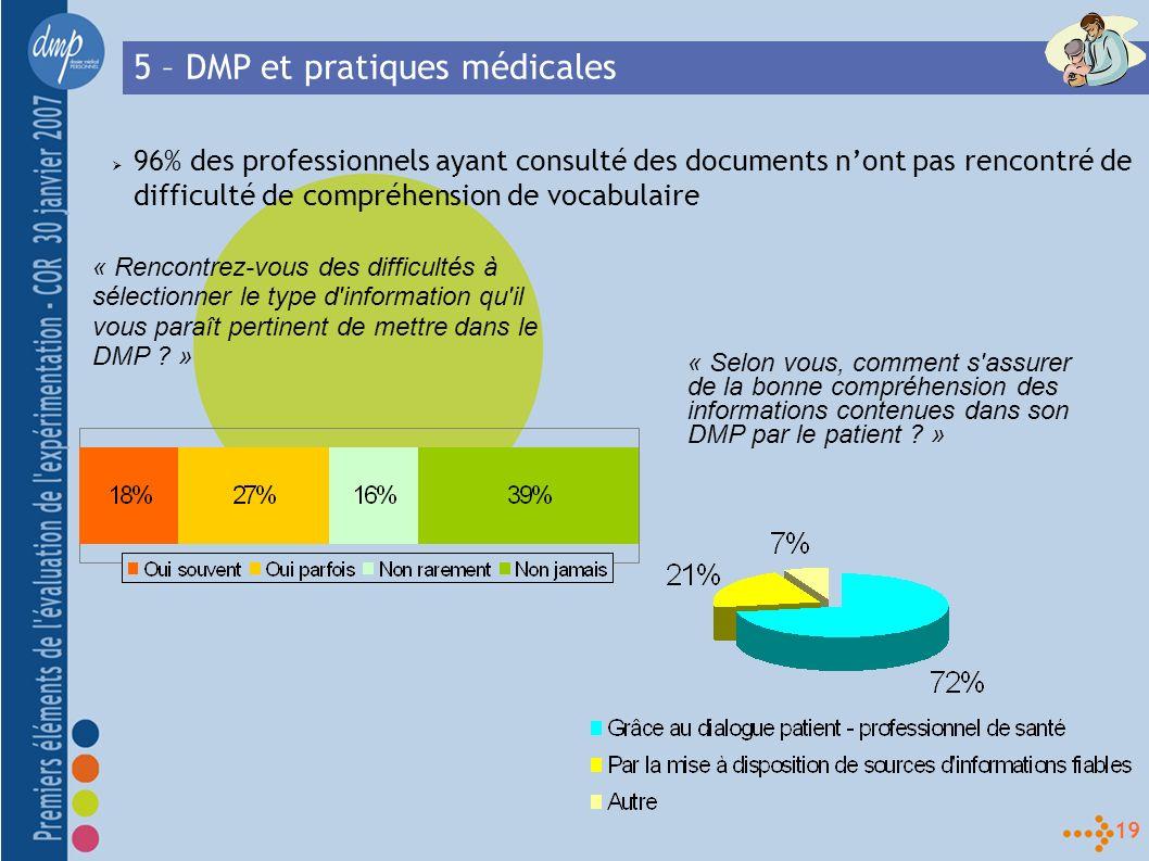 19 96% des professionnels ayant consulté des documents nont pas rencontré de difficulté de compréhension de vocabulaire 5 – DMP et pratiques médicales « Rencontrez-vous des difficultés à sélectionner le type d information qu il vous paraît pertinent de mettre dans le DMP .