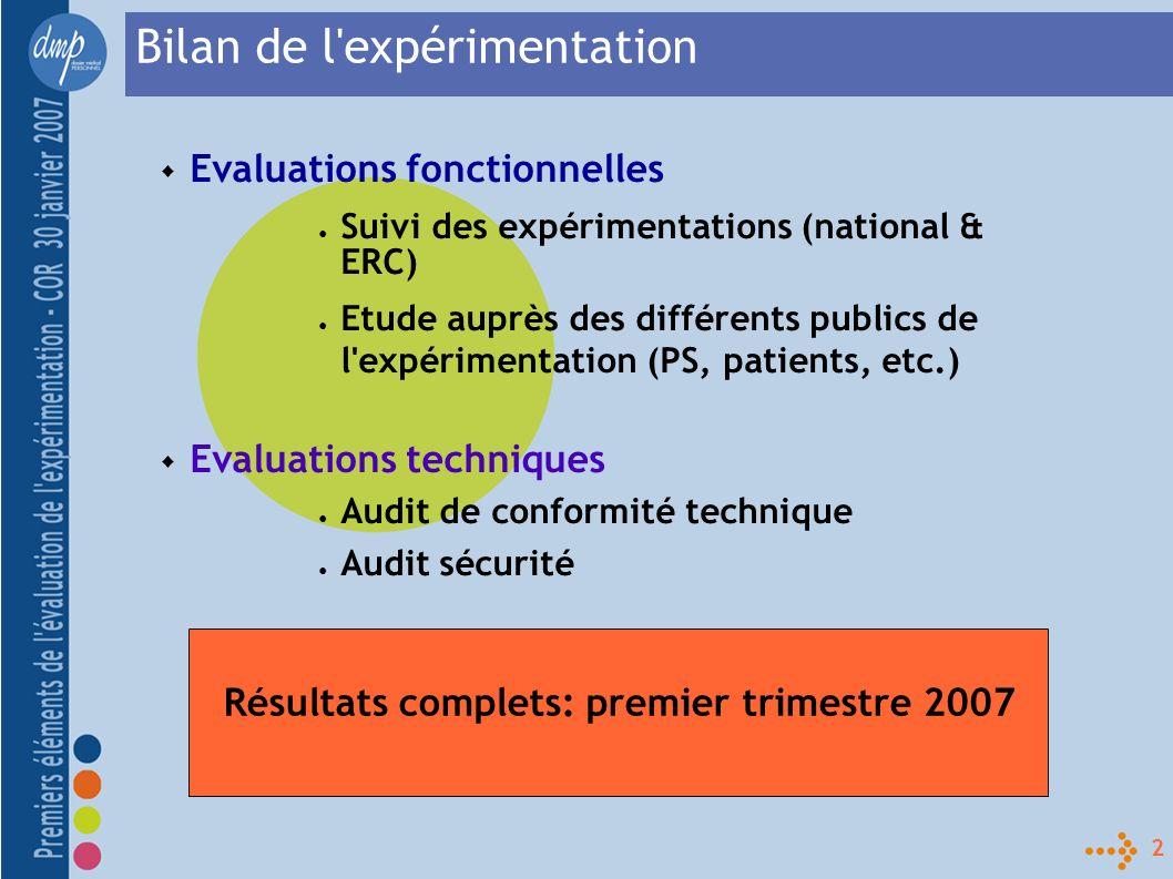 2 Bilan de l expérimentation Evaluations fonctionnelles Suivi des expérimentations (national & ERC) Etude auprès des différents publics de l expérimentation (PS, patients, etc.) Evaluations techniques Audit de conformité technique Audit sécurité Résultats complets: premier trimestre 2007