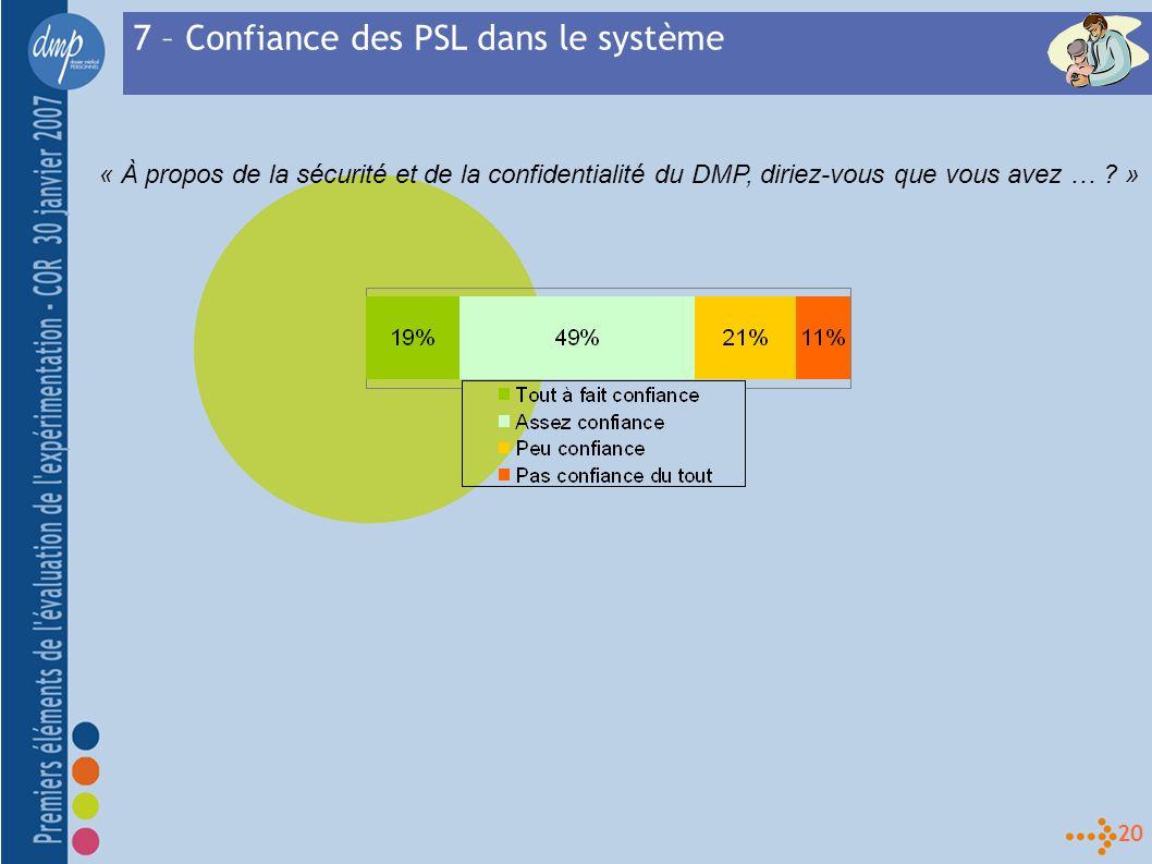 20 7 – Confiance des PSL dans le système « À propos de la sécurité et de la confidentialité du DMP, diriez-vous que vous avez … .