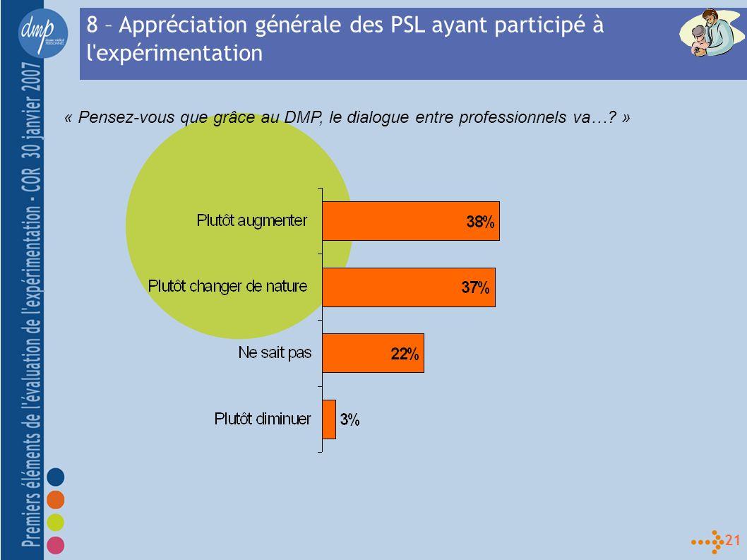 21 8 – Appréciation générale des PSL ayant participé à l expérimentation « Pensez-vous que grâce au DMP, le dialogue entre professionnels va….