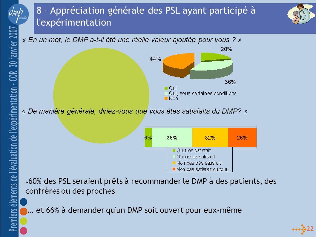 22 8 – Appréciation générale des PSL ayant participé à l expérimentation « De manière générale, diriez-vous que vous êtes satisfaits du DMP.