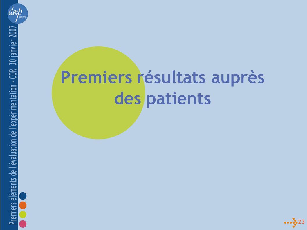 23 Premiers résultats auprès des patients
