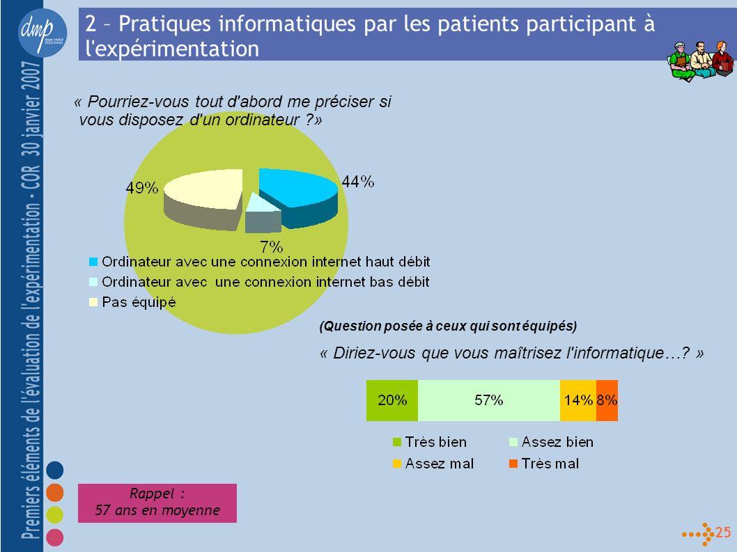 25 2 – Pratiques informatiques par les patients participant à l expérimentation (Question posée à ceux qui sont équipés) « Diriez-vous que vous maîtrisez l informatique….