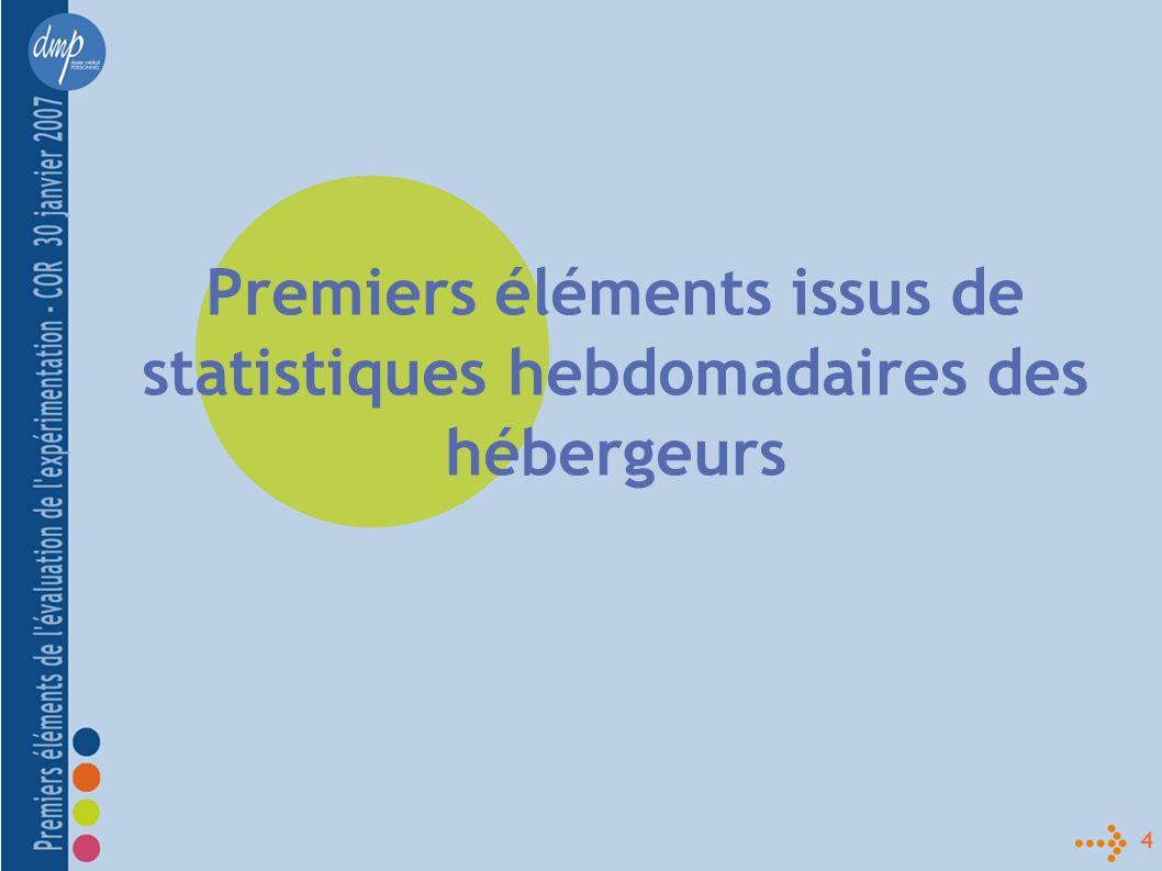 4 Premiers éléments issus de statistiques hebdomadaires des hébergeurs