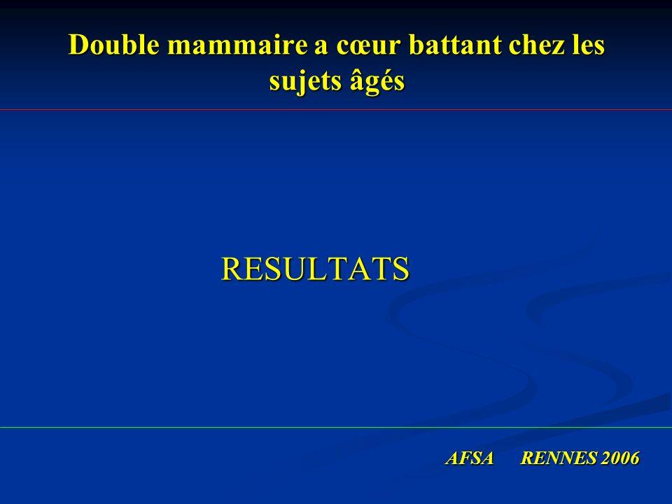 Double mammaire a cœur battant chez les sujets âgés RESULTATS RESULTATS AFSA RENNES 2006