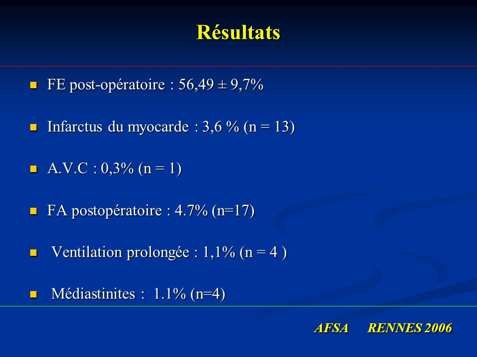 Résultats FE post-opératoire : 56,49 ± 9,7% FE post-opératoire : 56,49 ± 9,7% Infarctus du myocarde : 3,6 % (n = 13) Infarctus du myocarde : 3,6 % (n