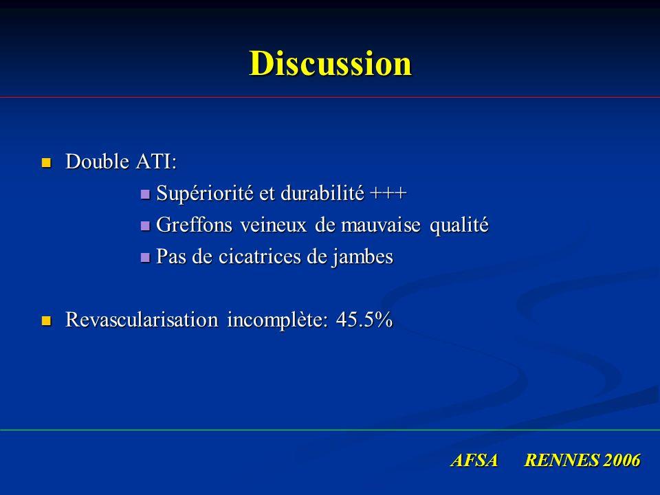 Discussion Double ATI: Double ATI: Supériorité et durabilité +++ Supériorité et durabilité +++ Greffons veineux de mauvaise qualité Greffons veineux d