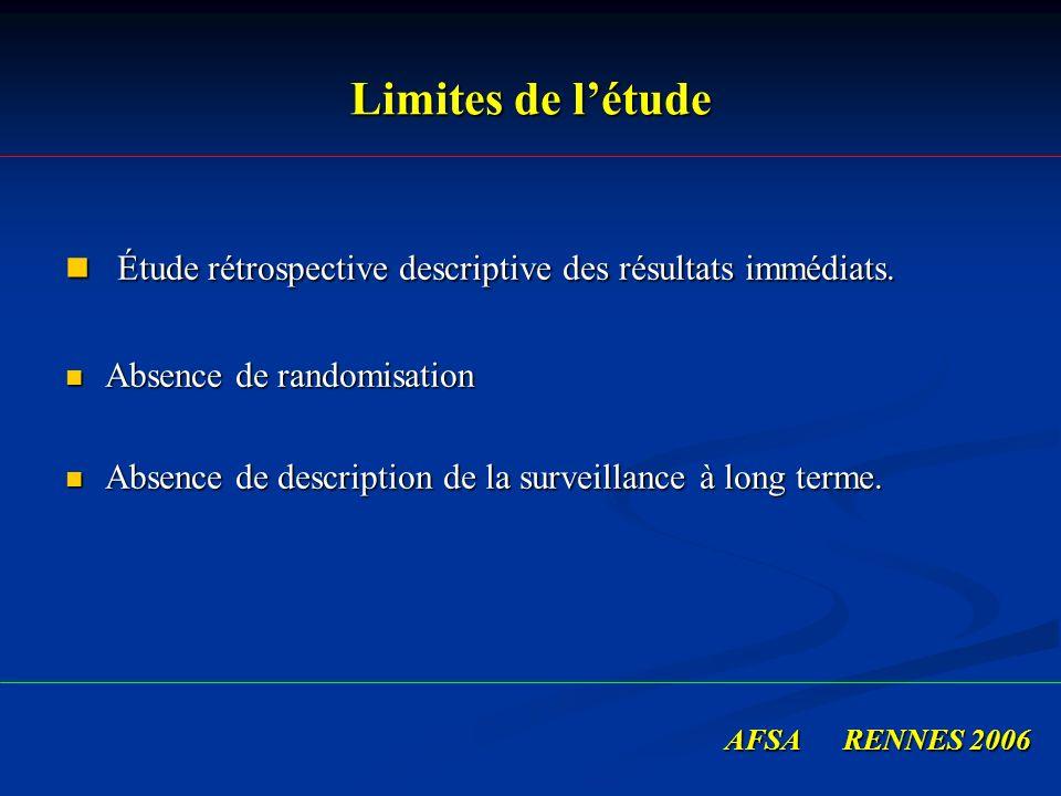 Limites de létude Étude rétrospective descriptive des résultats immédiats. Étude rétrospective descriptive des résultats immédiats. Absence de randomi