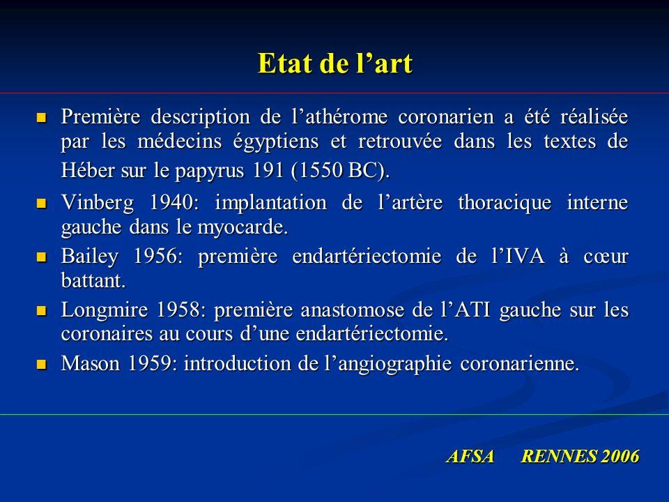 État de lart Sabiston 1962: première utilisation de la veine saphène comme greffon libre.