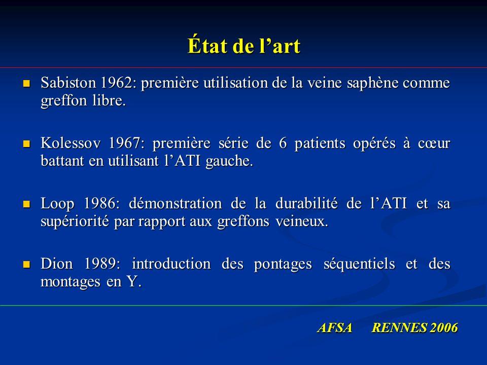 Double mammaire à cœur battant chez les sujets âgés INTRODUCTION INTRODUCTION AFSA RENNES 2006