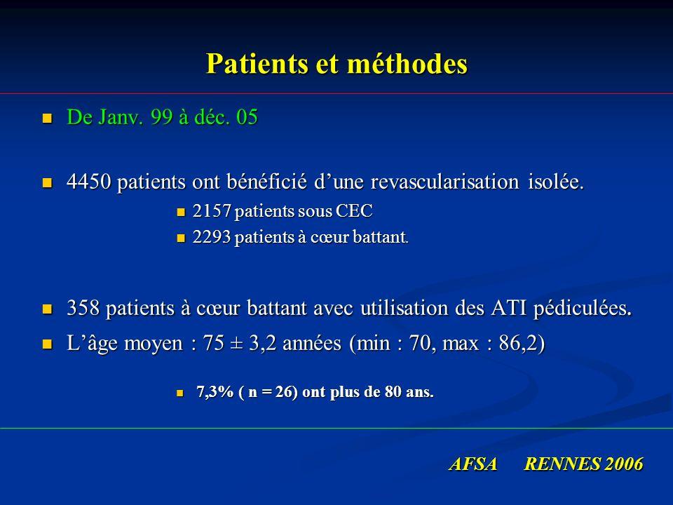 Patients et méthodes De Janv. 99 à déc. 05 De Janv. 99 à déc. 05 4450 patients ont bénéficié dune revascularisation isolée. 4450 patients ont bénéfici