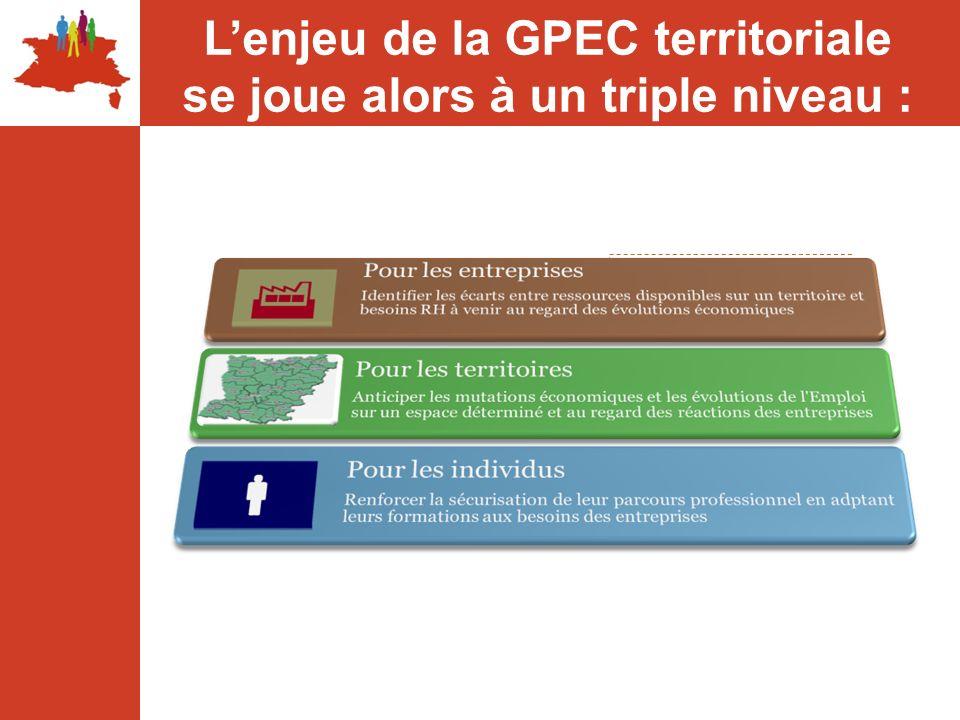 GPEC territoriales Facteurs de déclenchements