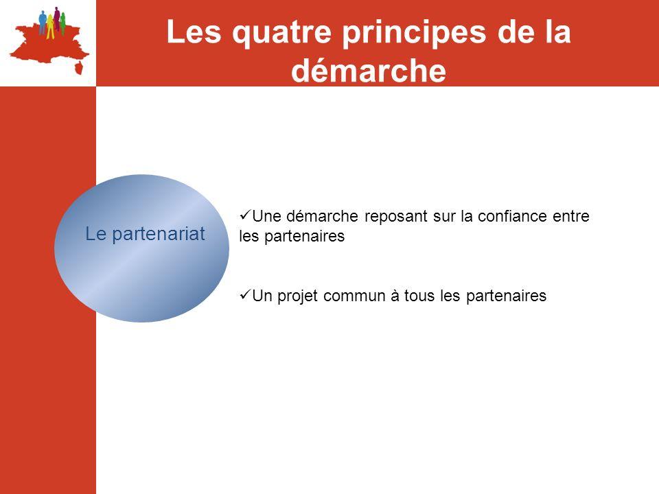Une démarche reposant sur la confiance entre les partenaires Un projet commun à tous les partenaires Le partenariat Les quatre principes de la démarch