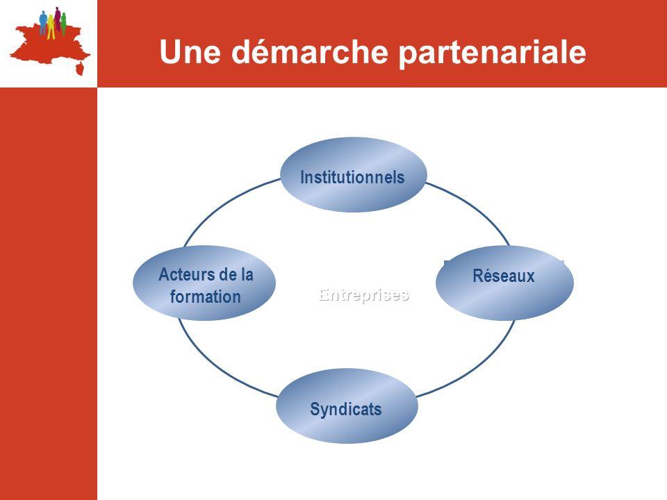 Acteurs de la formation Institutionnels Syndicats Réseaux Une démarche partenariale