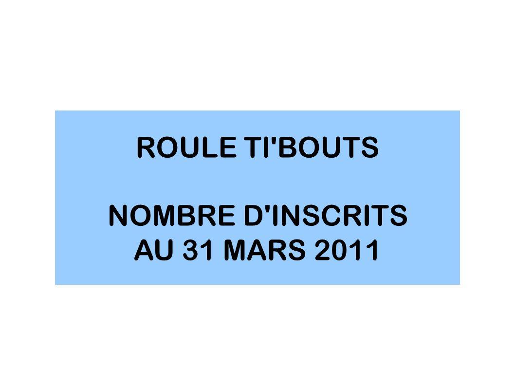 ROULE TI'BOUTS NOMBRE D'INSCRITS AU 31 MARS 2011