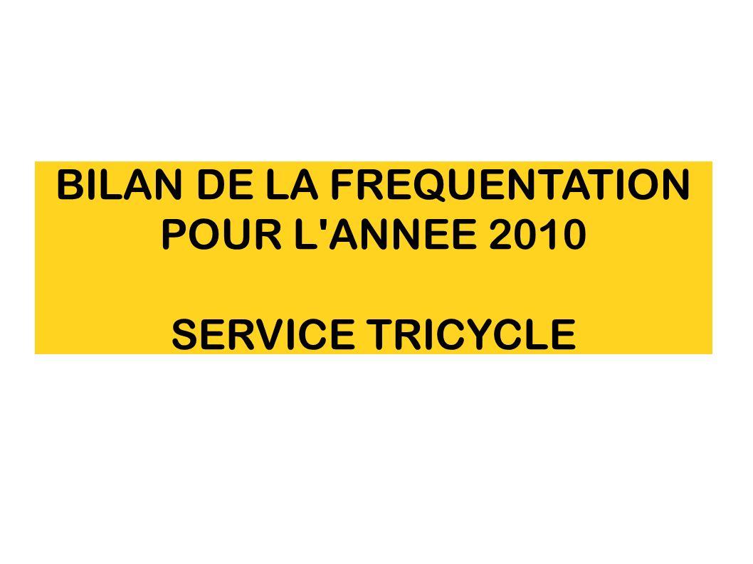 BILAN DE LA FREQUENTATION POUR L'ANNEE 2010 SERVICE TRICYCLE