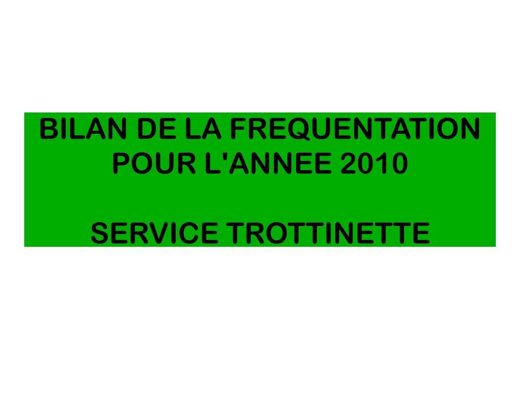 BILAN DE LA FREQUENTATION POUR L'ANNEE 2010 SERVICE TROTTINETTE