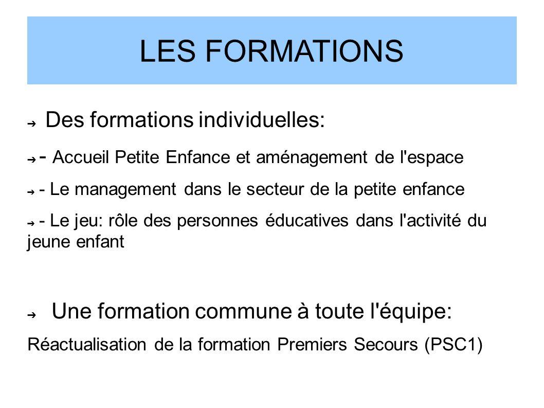 LES FORMATIONS Des formations individuelles: - Accueil Petite Enfance et aménagement de l'espace - Le management dans le secteur de la petite enfance