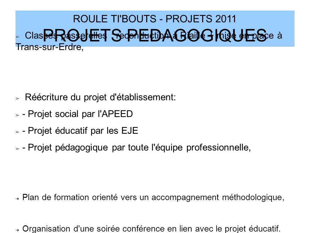 ROULE TI'BOUTS - PROJETS 2011 PROJETS PEDAGOGIQUES Classes passerelles : reconduction à Riaillé + mise en place à Trans-sur-Erdre, Réécriture du proje