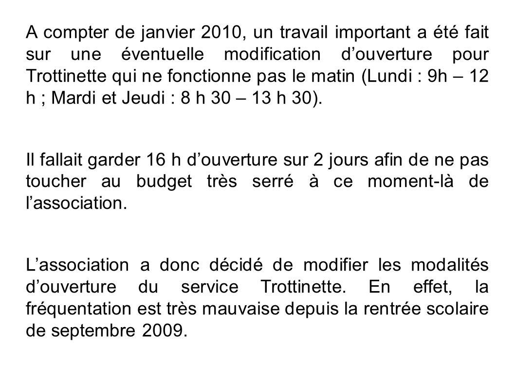 A compter de janvier 2010, un travail important a été fait sur une éventuelle modification douverture pour Trottinette qui ne fonctionne pas le matin