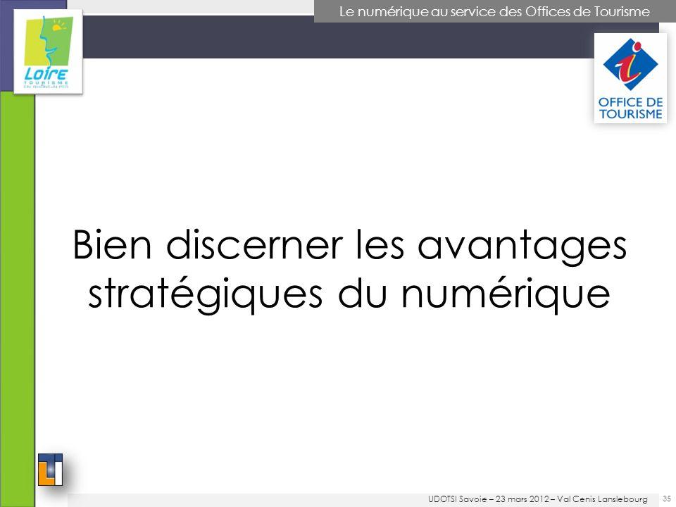 35 Le numérique au service des Offices de Tourisme Bien discerner les avantages stratégiques du numérique UDOTSI Savoie – 23 mars 2012 – Val Cenis Lanslebourg