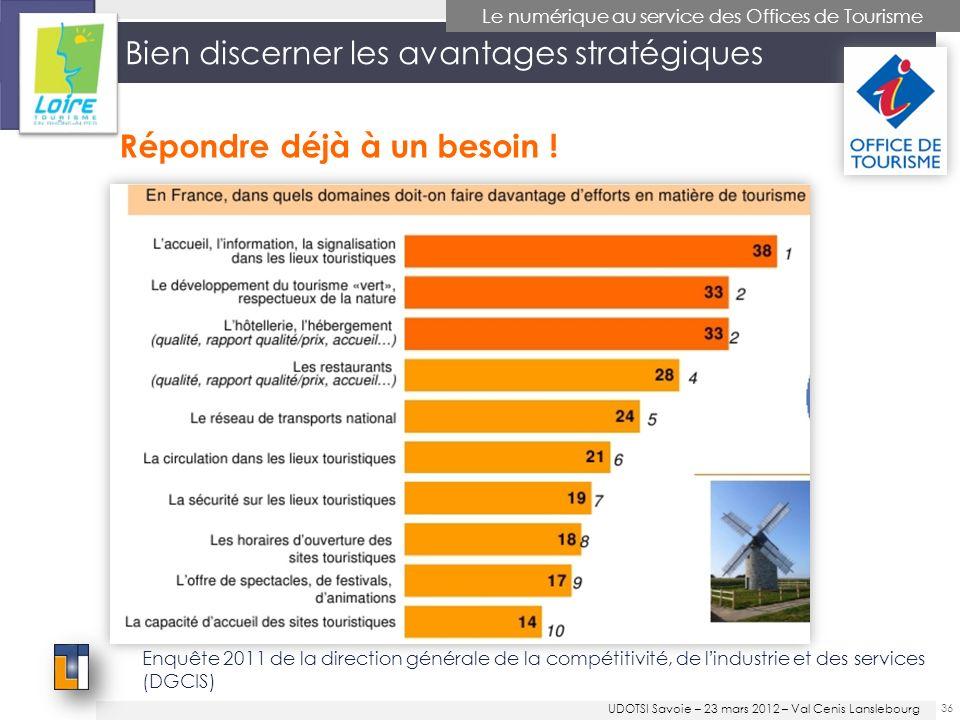 Bien discerner les avantages stratégiques 36 Le numérique au service des Offices de Tourisme Enquête 2011 de la direction générale de la compétitivité, de lindustrie et des services (DGCIS) Répondre déjà à un besoin .
