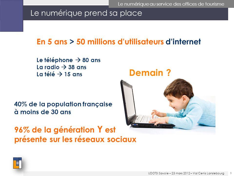 Le numérique prend sa place En 5 ans > 50 millions dutilisateurs dinternet Le téléphone 80 ans La radio 38 ans La télé 15 ans 5 Le numérique au service des offices de tourisme Demain .