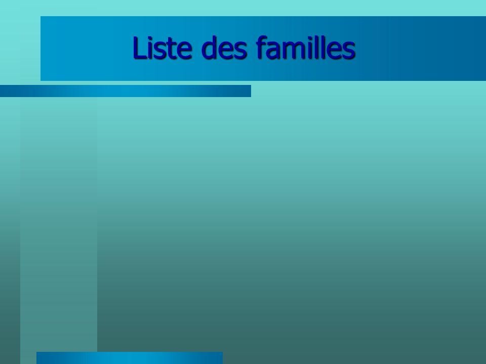 Liste des quotients familiaux