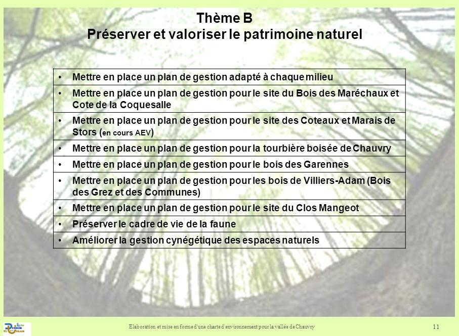 Elaboration et mise en forme d'une charte d'environnement pour la vallée de Chauvry 11 Thème B Préserver et valoriser le patrimoine naturel Mettre en