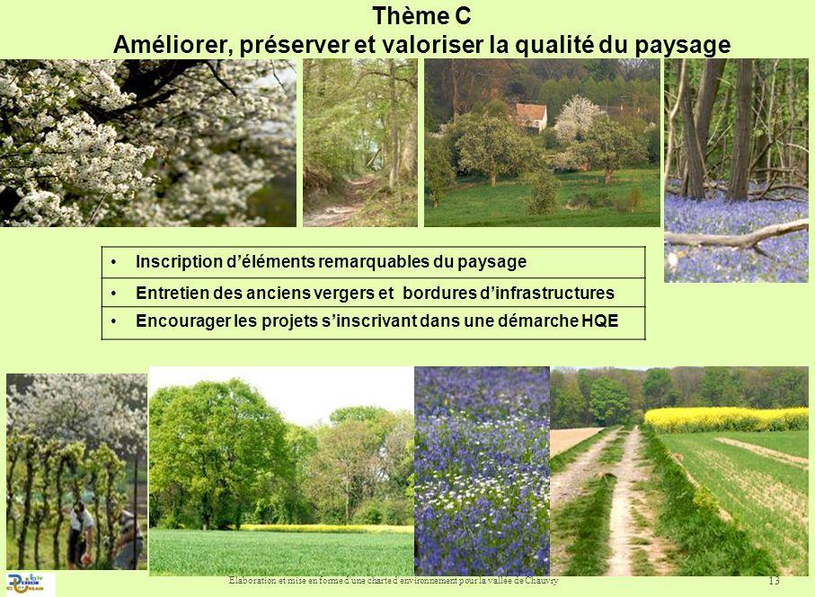 Elaboration et mise en forme d une charte d environnement pour la vallée de Chauvry 14 Thème C : Améliorer, préserver et valoriser la qualité du paysage