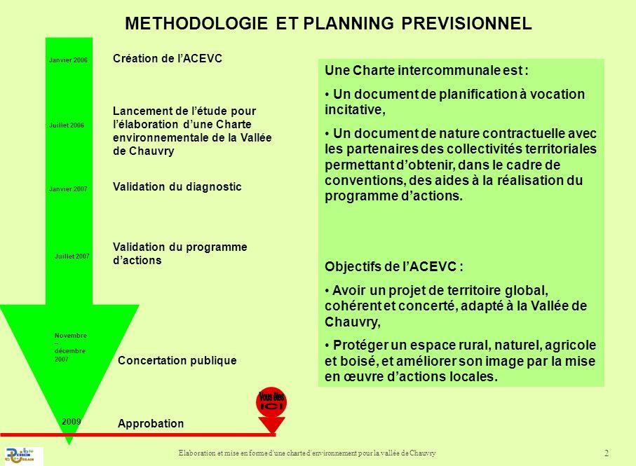 Elaboration et mise en forme d'une charte d'environnement pour la vallée de Chauvry 2 METHODOLOGIE ET PLANNING PREVISIONNEL Janvier 2006 Juillet 2006
