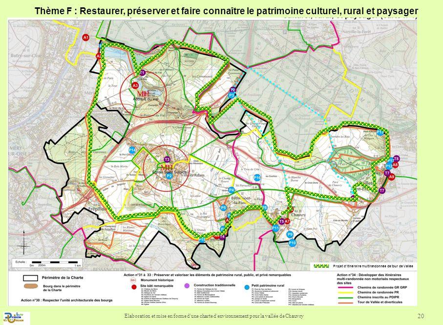 Elaboration et mise en forme d une charte d environnement pour la vallée de Chauvry 21 Thème G Sensibiliser et éduquer à lenvironnement Produire des documents dinformation sur la Vallée Développer des activités culturelles et de loisirs en lien avec lenvironnement