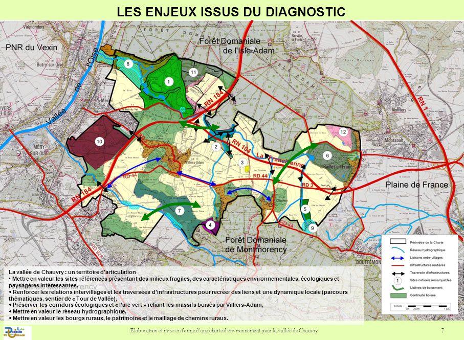 Elaboration et mise en forme d'une charte d'environnement pour la vallée de Chauvry 7 La vallée de Chauvry : un territoire darticulation Mettre en val
