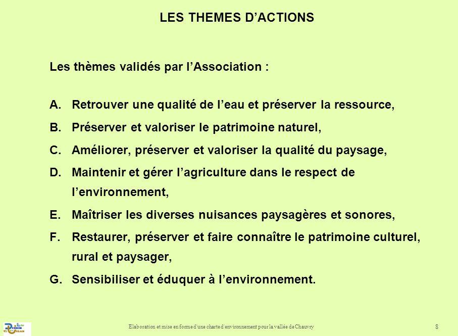 Elaboration et mise en forme d'une charte d'environnement pour la vallée de Chauvry 8 LES THEMES DACTIONS Les thèmes validés par lAssociation : A.Retr
