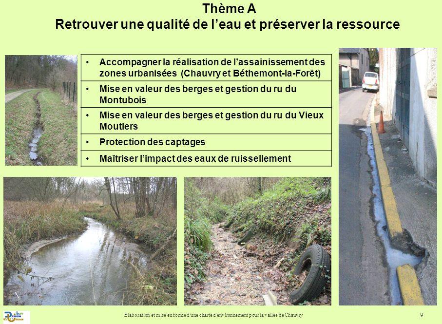 Elaboration et mise en forme d'une charte d'environnement pour la vallée de Chauvry 9 Thème A Retrouver une qualité de leau et préserver la ressource