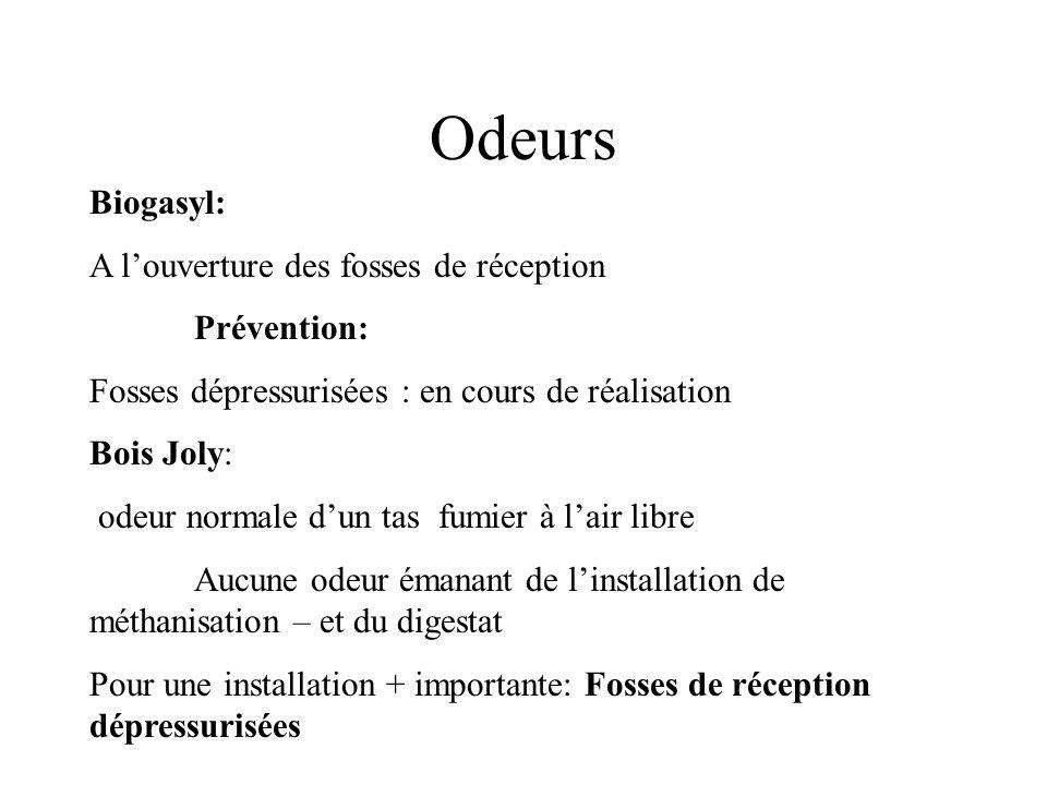 Odeurs Biogasyl: A louverture des fosses de réception Prévention: Fosses dépressurisées : en cours de réalisation Bois Joly: odeur normale dun tas fum