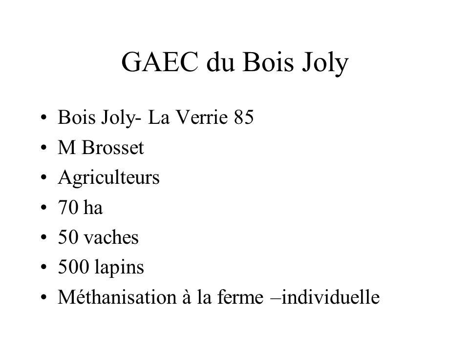 GAEC du Bois Joly Bois Joly- La Verrie 85 M Brosset Agriculteurs 70 ha 50 vaches 500 lapins Méthanisation à la ferme –individuelle
