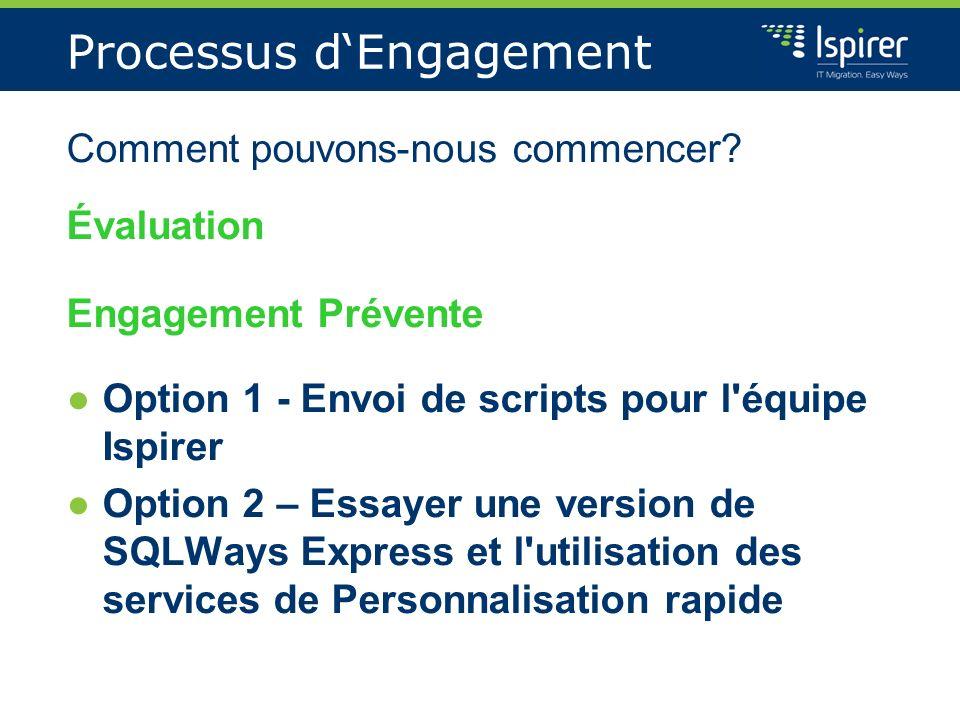 Processus dEngagement Comment pouvons-nous commencer? Évaluation Engagement Prévente Option 1 - Envoi de scripts pour l'équipe Ispirer Option 2 – Essa