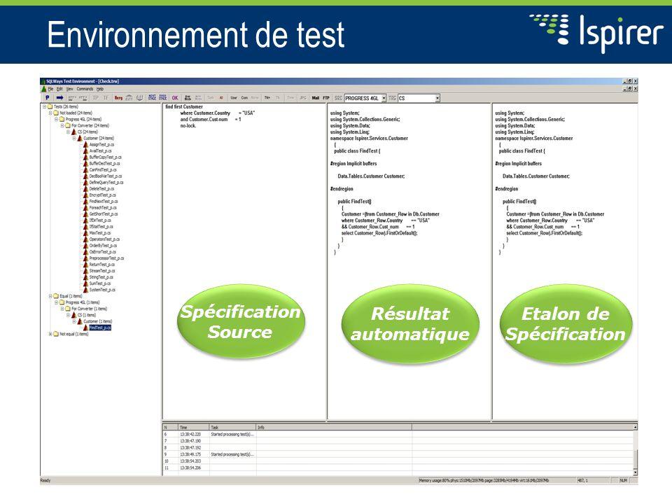 Environnement de test Spécification Source Spécification Source Résultat automatique Résultat automatique Etalon de Spécification Etalon de Spécificat