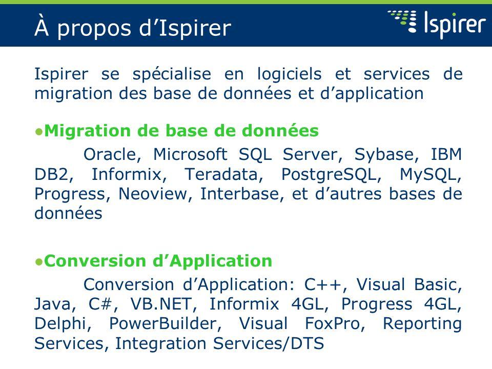 À propos dIspirer Ispirer se spécialise en logiciels et services de migration des base de données et dapplication Migration de base de données Oracle,