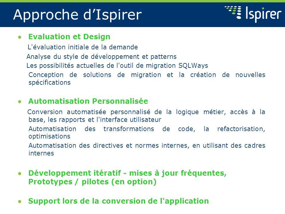 Approche dIspirer Evaluation et Design L'évaluation initiale de la demande Analyse du style de développement et patterns Les possibilités actuelles de