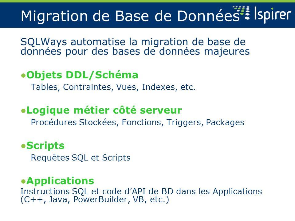 Migration de Base de Données SQLWays automatise la migration de base de données pour des bases de données majeures Objets DDL/Schéma Tables, Contraintes, Vues, Indexes, etc.