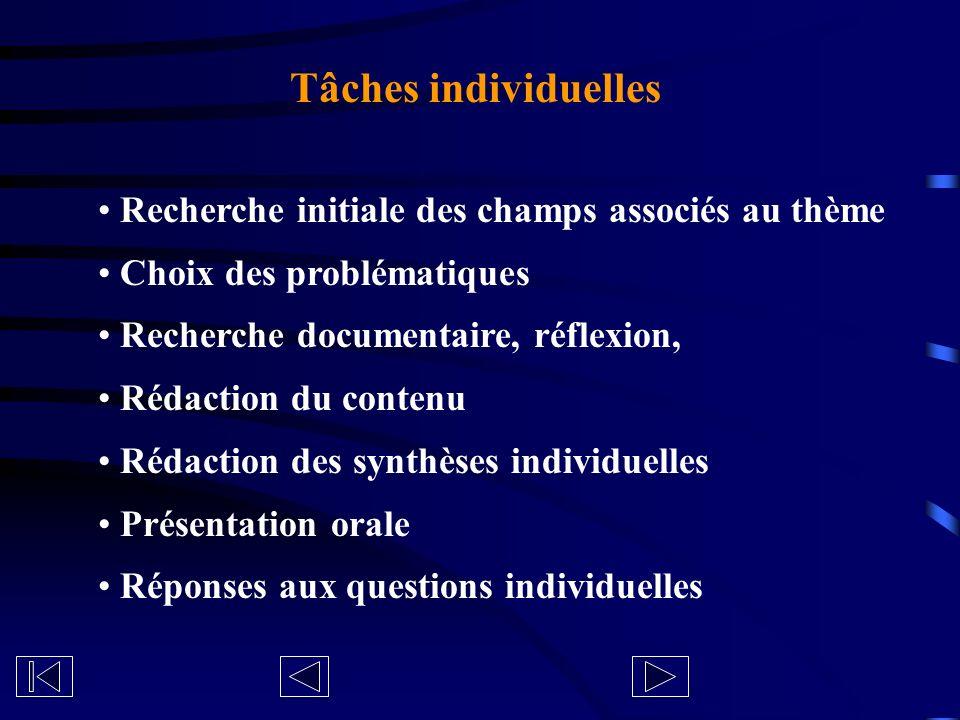 Tâches individuelles Recherche initiale des champs associés au thème Choix des problématiques Recherche documentaire, réflexion, Rédaction du contenu