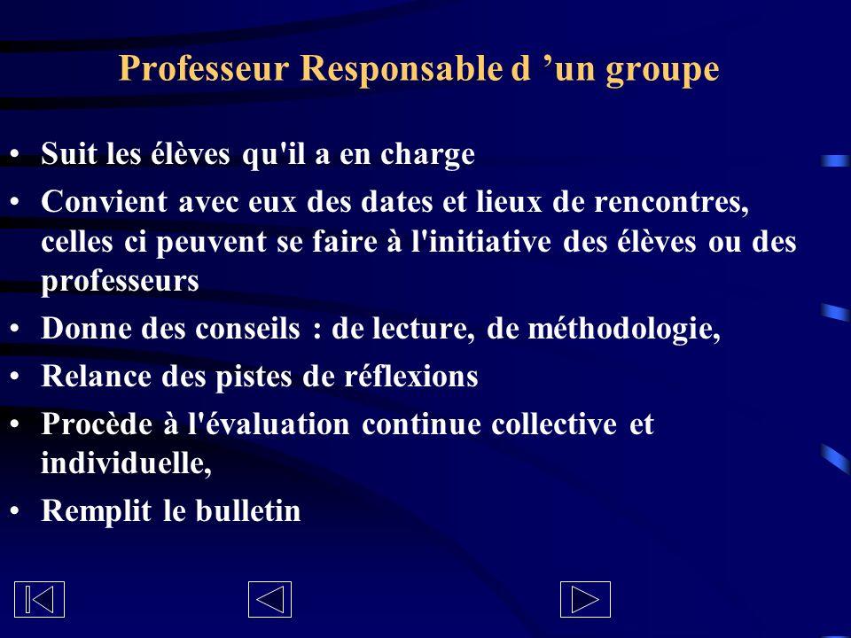 Professeur Responsable d un groupe Suit les élèves qu'il a en charge Convient avec eux des dates et lieux de rencontres, celles ci peuvent se faire à