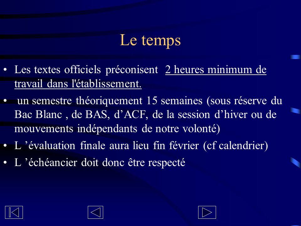 Le temps Les textes officiels préconisent 2 heures minimum de travail dans l'établissement. un semestre théoriquement 15 semaines (sous réserve du Bac