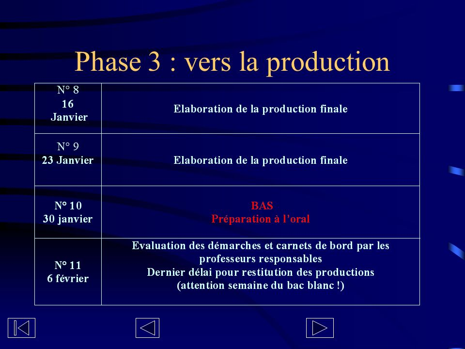 Phase 3 : vers la production