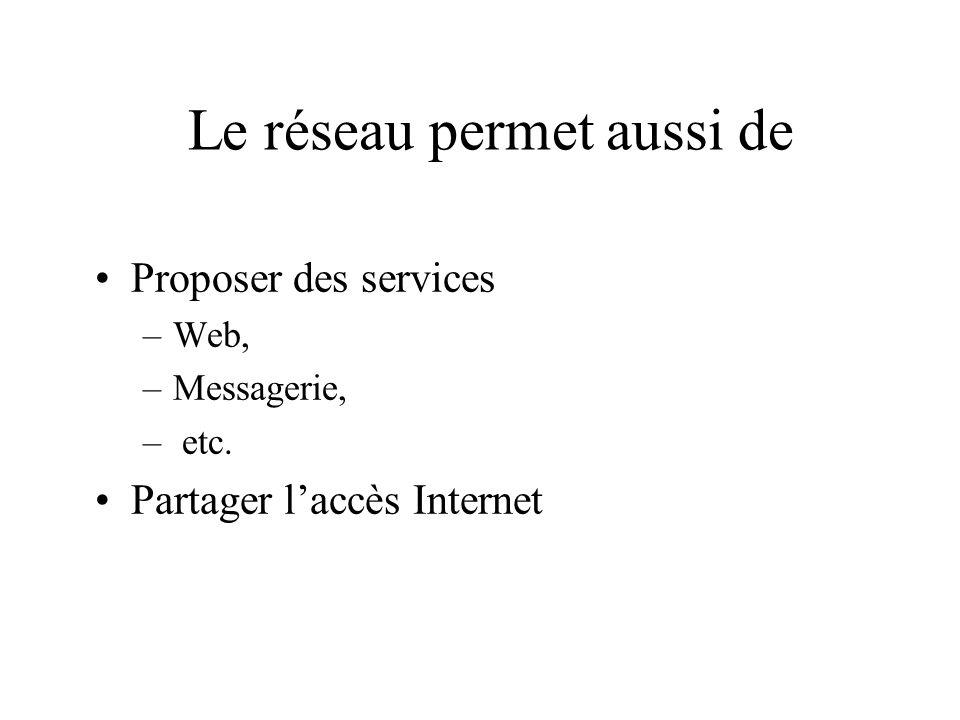 Le réseau permet de Partager des matériels –Imprimantes, –Lecteurs de cédérom, –Disques durs.