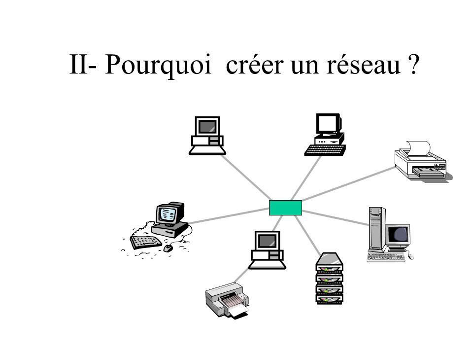 I- Quest ce quun réseau informatique .