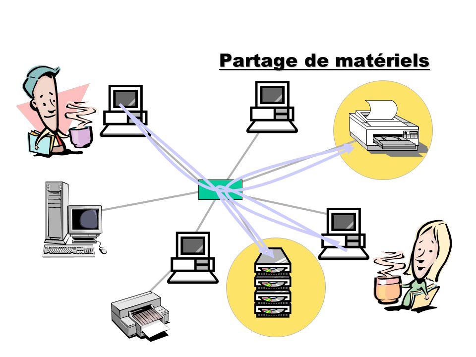 II- Pourquoi créer un réseau ?